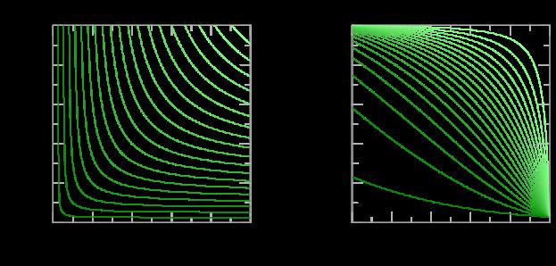 f1_x_contours