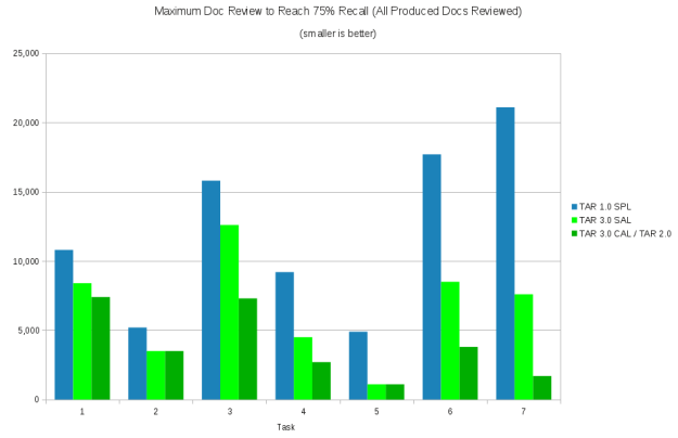 tar3_max_review