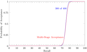 multistage_acceptance_from_multistage
